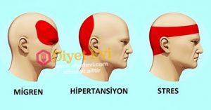 Akubasınç adı verilen bu yöntemle baş ağrınızdan hap kullanmadan kısa bir sürede kurtulabiliyorsunuz. Akubasınç (Accupressure) bir masaj çeşididir. Özel tıbbi bilgiler gerektirmeden uygulanabilir bir akupunktur ve refleks tedavi biçimidir. TEDAVİYE GEÇMEK İÇİN GÖRSELE TIKLAYIN VE 2. FOTOĞRAFA GEÇİN