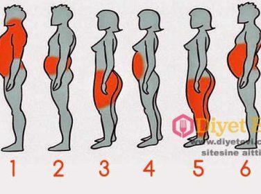 Vücudunuza göre yağ tipiniz hangisi